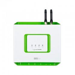 Interface GSM RDIS